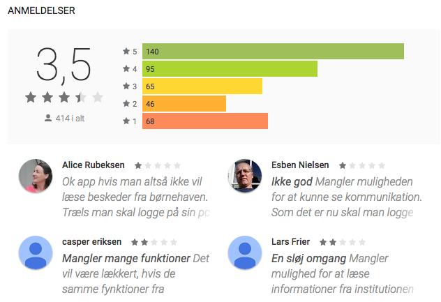 Tabulex Forælder App - Anmeldelser på Google Play